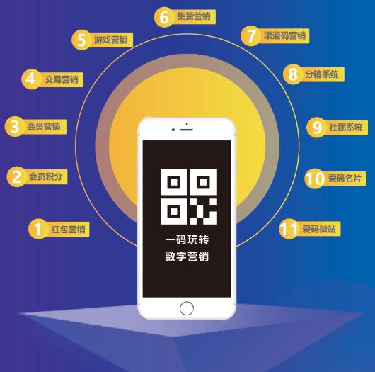 爱码物联SaaS平台-二维码营销平台