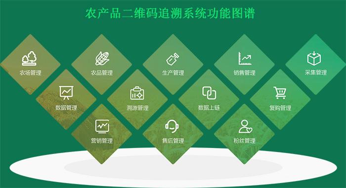 农产品二维码追溯系统功能图谱